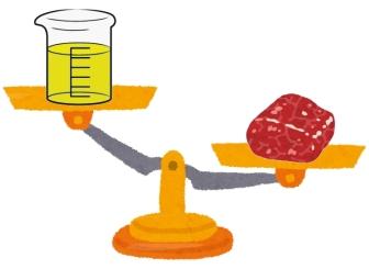 筋トレしたら太った。体脂肪率・筋肉量測定で悩み解消しよう。食事制限は不要!